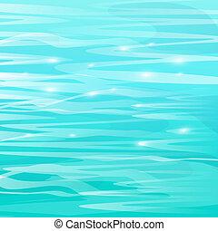 יפה, תקציר, ים, רקע
