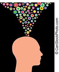 יצירתי, איש, מחשבות