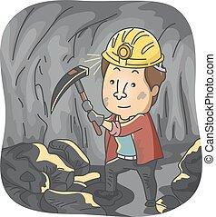 כורה של פחם