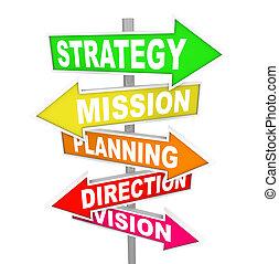 כיוון, משימה, אסטרטגיה, לתכנן, תמרורים, ראיה