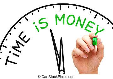 כסף, זמן
