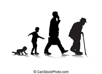 להזדקין, בן אנוש