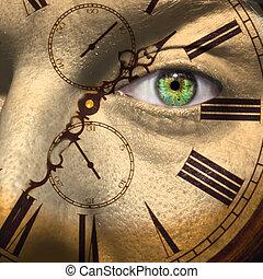 להזדקין, מושג, או, ב.י.ו., שעון