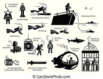 לצלול, equipments., מודוסים, סוגים