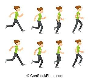 לרוץ, אישה, אנימציה