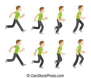 לרוץ, אנימציה, איש