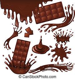 מוט של שוקולד, שכשוכים, חלוב