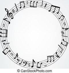 מוסיקה רואה, גבול