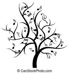 מוסיקה רואה, עץ, מוסיקלי