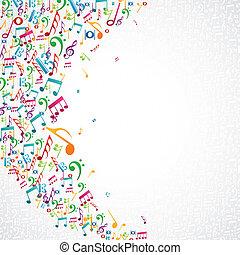 מוסיקה רואה, עצב, הפרד