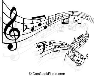 מוסיקה רואה, רקע