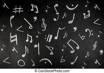 מוסיקלי, עלה, רואה