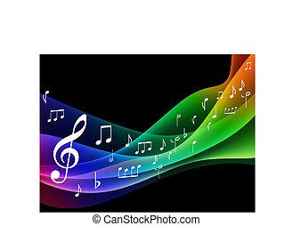 מוסיקלי, צבע, קרזל, ספקטרום, רואה