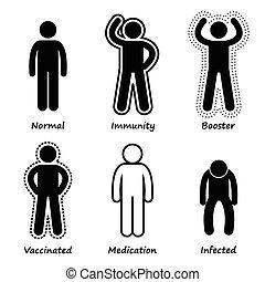 מחוסן, בריאות, מערכת, בן אנוש