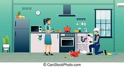 מטבח, תקן