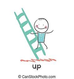 מטפס, מדרגות, איש