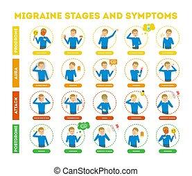 מיגרנה, סימפטומים, שלבים, infographic, אנשים