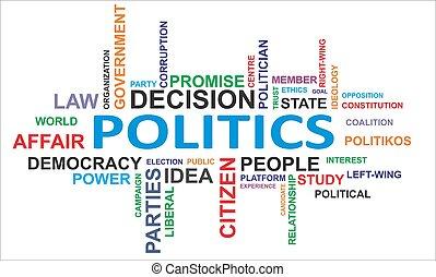 מילה, -, ענן, פוליטיקה