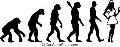 מיני, אמון, אבולוציה
