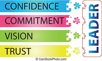 מנהיג, qualities