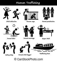 מסחר, בן אנוש