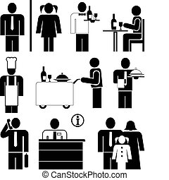 מסעדה, איקונים