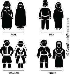 מערב, בגדים, תלבושת, אסיה