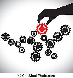 מציג, גרפי, שלוט, person(leader), &, חשיבות, חלק, דוגמה, זה, וקטור, אדום שחור, הקלד, התחבר, אזן, לבן, לתפקד, כוגווהילס, hand(person)., התכונן