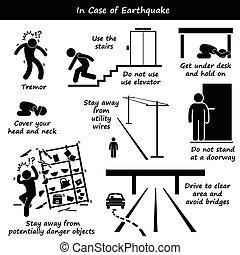 מקרה, רעידת אדמה