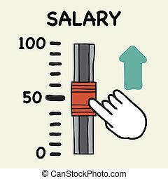משכורת, טפס