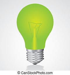 נורת חשמל, אור ירוק