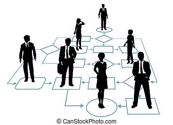 ניהול, עסק, מעבד, פתרון, התחבר, תרשים זרימה