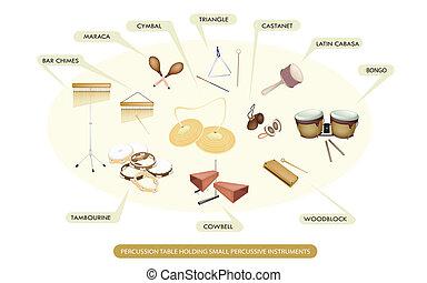 נקישה, קבע, כלי, רצועה, סימפוני