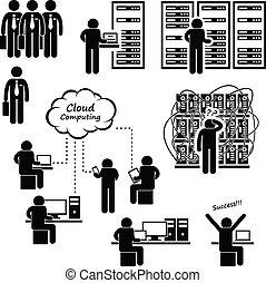 נתונים של מחשב, רכז, שרת, רשת