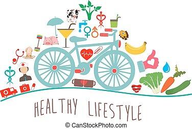 סגנון חיים בריא, רקע