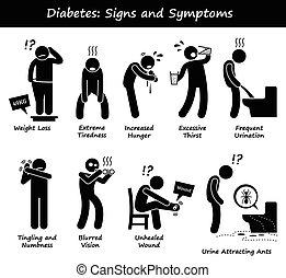 סימנים, סימפטומים, סוכרת