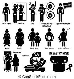 סרטן שד