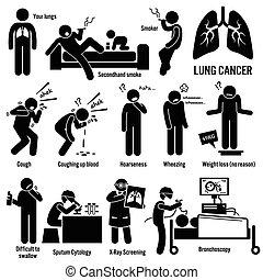 סרטן של ריאה