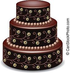 עוגה, שוקולד