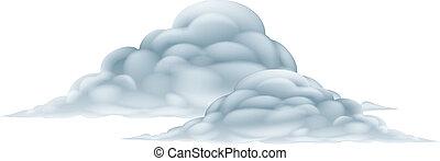 ענן, דוגמה