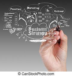 עסק, מעבד, רעיון, אסטרטגיה, עלה, העבר, ציור