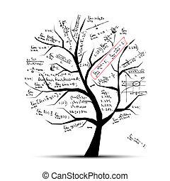 עץ, עצב, שלך, מתמטיקה