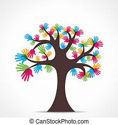עץ, צבעוני, העבר