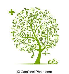 עצב, מושג רפואי, עץ, שלך