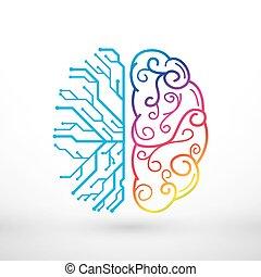 פונקציות, יצירתיות, ניתוחי, מוח, כנגד, עזוב, זכות, מושג, קוים, תקציר