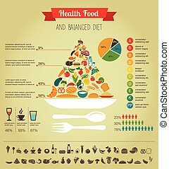 פירמידה, אוכל, תרשים, infographic, בריאות, נתונים