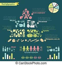 פירמידה, אוכל, infographic