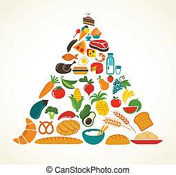 פירמידה של אוכל, בריאות