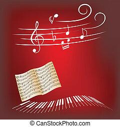 פסנתר, מוסיקה