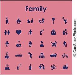 פשוט, קבע, משפחה, איקונים